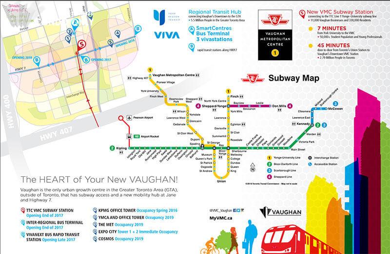 Vaughan Smart City Transit